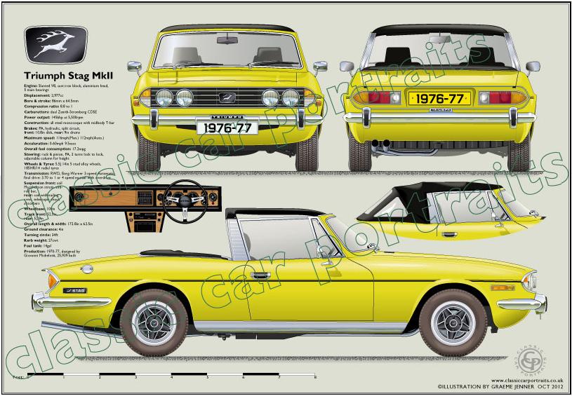 Triumph_Stag_MkII_1975-77
