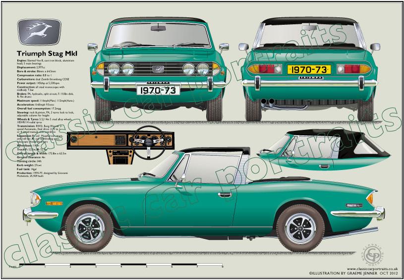 Triumph_Stag_MkI_1970-73